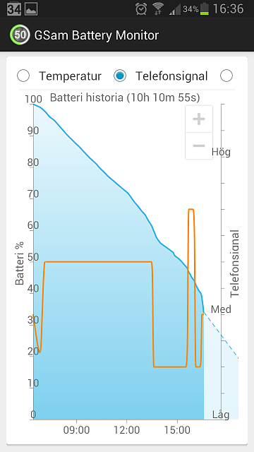 Is the battery life supposed to be this bad.....-2014-01-14-16.36.34.png