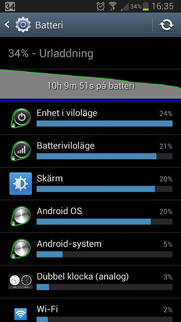 Is the battery life supposed to be this bad.....-2014-01-14-16.35.34.png
