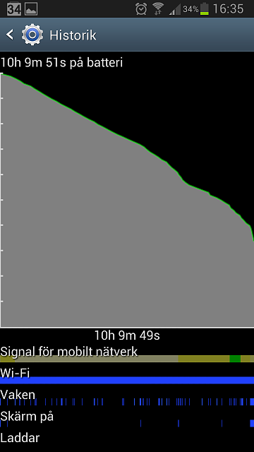 Is the battery life supposed to be this bad.....-2014-01-14-16.36.00.png