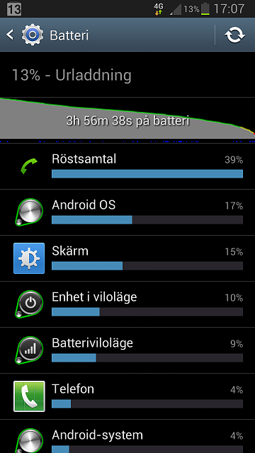 Is the battery life supposed to be this bad.....-2014-01-05-17.07.18.png