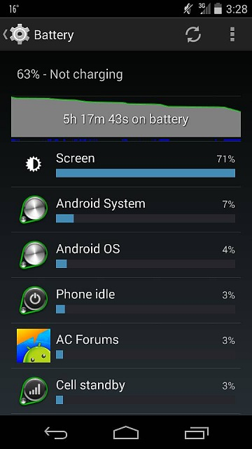 Battery life terrible since 4.3 update-1391462972251.jpg