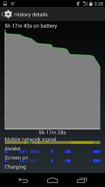 Battery life terrible since 4.3 update-1391462992879.jpg