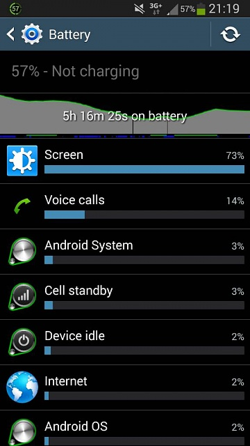 Battery life terrible since 4.3 update-1391464594171.jpg