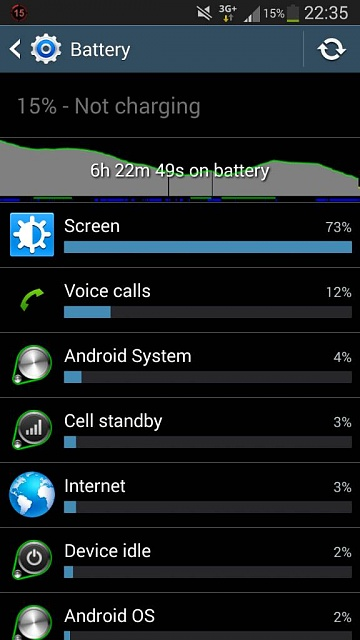 Battery life terrible since 4.3 update-1391467078975.jpg