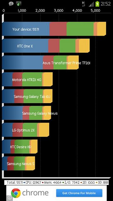 My YouTube video of benchmarks on the Galaxy s3-uploadfromtaptalk1352461937691.jpg