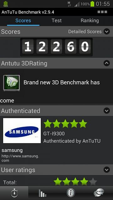 Faked Samsung Galaxy s3 bench test-uploadfromtaptalk1352610183500.jpg