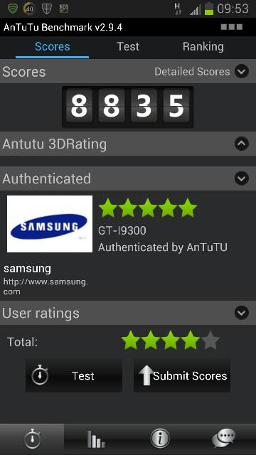 Faked Samsung Galaxy s3 bench test-uploadfromtaptalk1352627736013.jpg