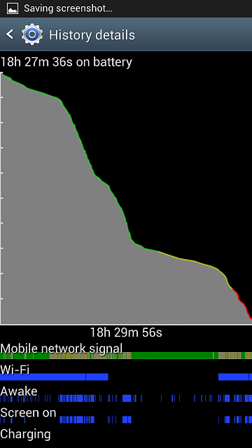 Galaxy S3 battery problems, normal or not?-screenshot_2012-12-16-12-58-31.png