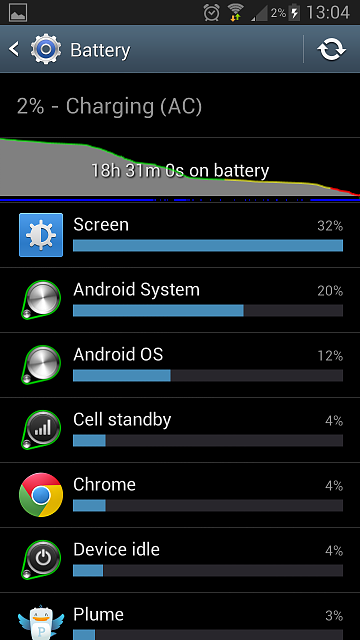 Galaxy S3 battery problems, normal or not?-screenshot_2012-12-16-13-04-20.png