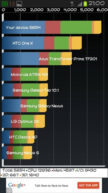 Quadrant scores at different cpu speeds with 100mb free ram-uploadfromtaptalk1356901272806.jpg