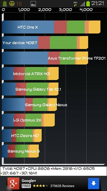 Quadrant scores at different cpu speeds with 100mb free ram-uploadfromtaptalk1356902491107.jpg