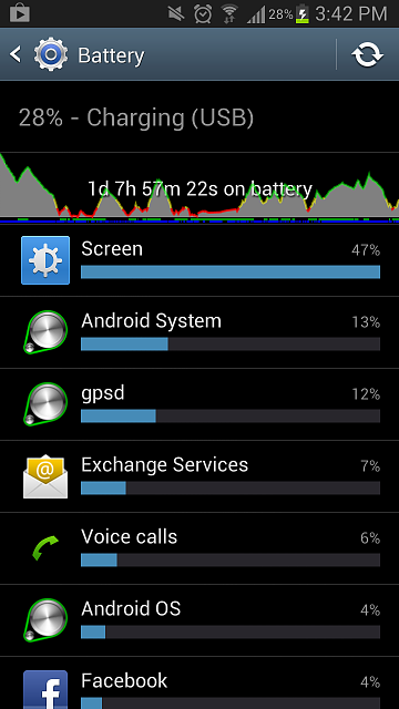 Galaxy S3 battery problems, normal or not?-screenshot_2013-01-07-15-42-44.png