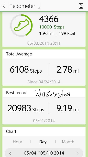 Best pedometer app for Gear 2?-1399334260132.jpg