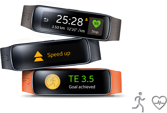 Samsung Gear Fit - Personalized Fitness Manager-gearfitpic.jng.png