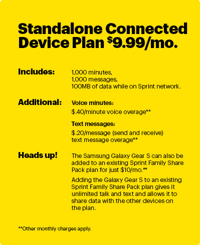 Sprint says I have to add a line with a new number.-sprint.jpg