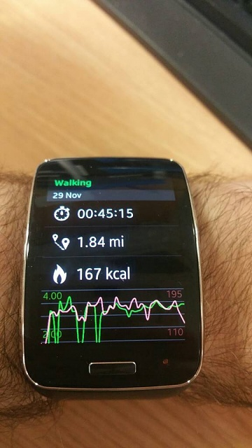 My heart rate was 178 while testing out walking on GPS today-1417296727931.jpg