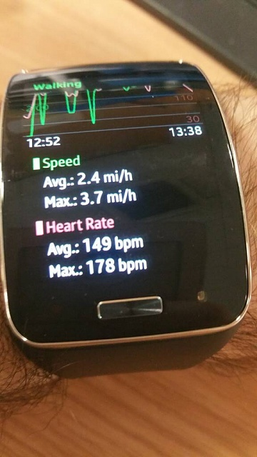 My heart rate was 178 while testing out walking on GPS today-1417296737804.jpg