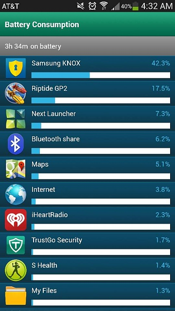 Battery drain from mysterious '' Samsung knox''-1376127843070.jpg