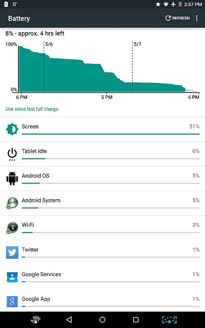 Battery life has been more stable lately.-6441.jpg