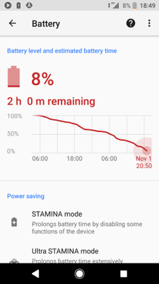Phone Idle - Battery Drain-medium.png