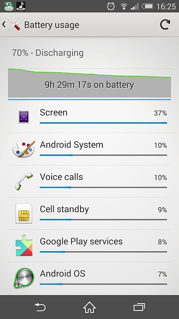 Fed up with poor battery life, and  then...-screenshot_2014-11-14-16-25-35.jpg