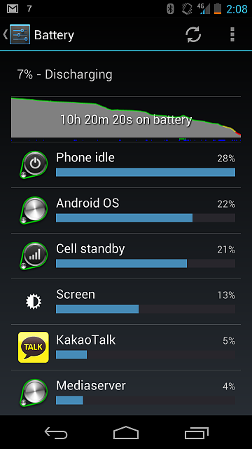 Battery life worse after JellyBean?-2012-10-20-14.08.15.png