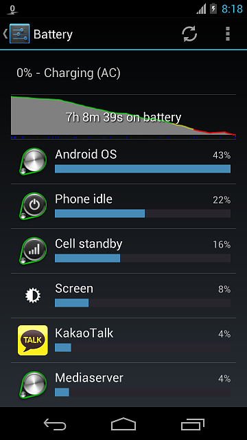 Battery life worse after JellyBean?-2012-10-22-08.19.11.png