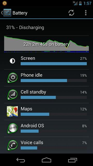 Battery life worse after JellyBean?-uploadfromtaptalk1351495067757.jpg