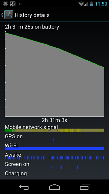 Battery life worse after JellyBean?-screenshot_2012-11-15-11-59-33.png