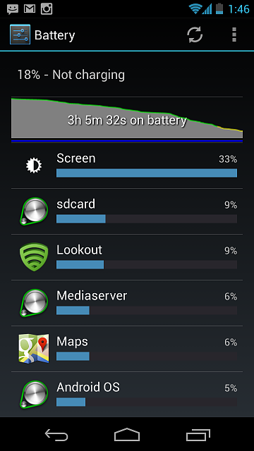 Horrible Battery Life on 4.2?-screenshot_2013-02-05-13-46-48.png