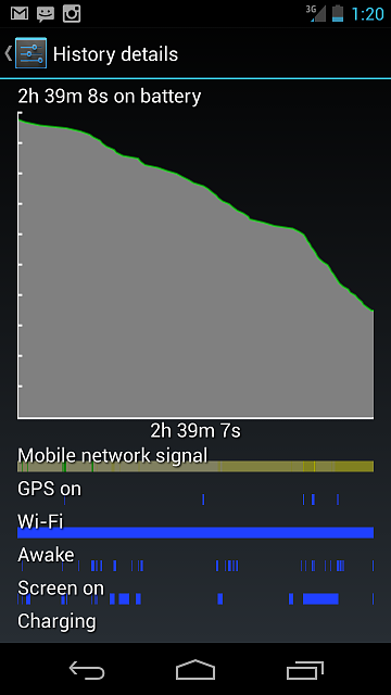 Horrible Battery Life on 4.2?-screenshot_2013-02-05-13-20-24.png