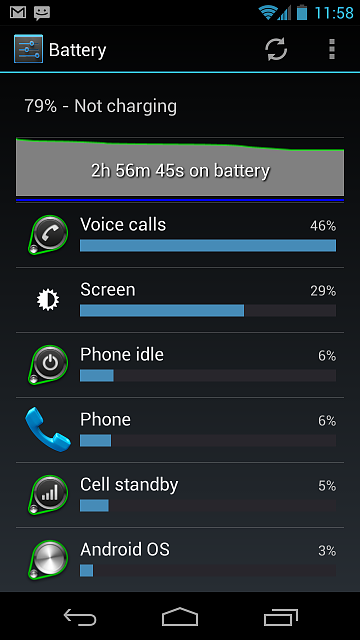 Horrible Battery Life on 4.2?-screenshot_2013-02-06-11-58-03.png