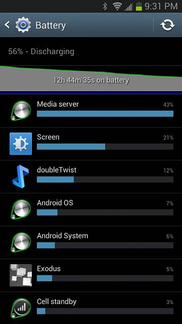 Battery Life-uploadfromtaptalk1351477991497.jpg