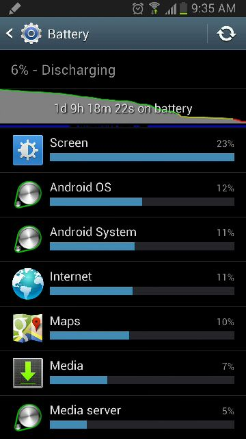Battery Life-uploadfromtaptalk1351484299264.jpg