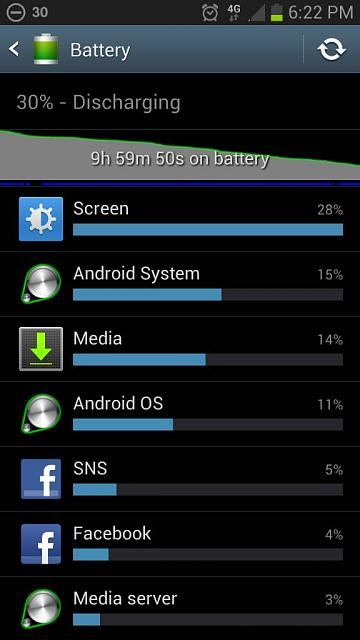 Battery Life-uploadfromtaptalk1352071398190.jpg