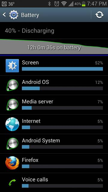 Battery Life and general usage questions!-uploadfromtaptalk1352163401737.jpg