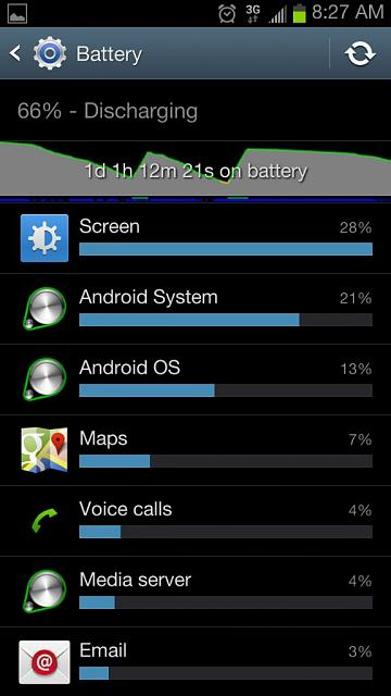 Battery Life-uploadfromtaptalk1352305708527.jpg