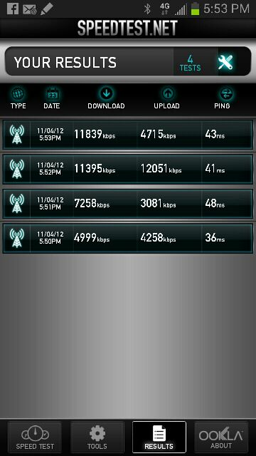 Post your SPRINT LTE Speeds for Galaxy Note 2 Here-uploadfromtaptalk1352377416048.jpg