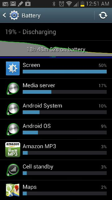 Battery Life-uploadfromtaptalk1352378012814.jpg
