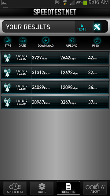 Post your SPRINT LTE Speeds for Galaxy Note 2 Here-screenshot_2012-11-13-09-06-57.png