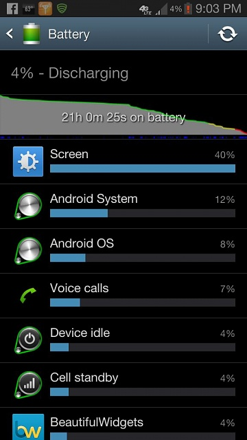 New to Forum, Note 2 Battery Life Questions-uploadfromtaptalk1356646939830.jpg
