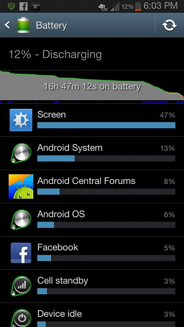 New to Forum, Note 2 Battery Life Questions-uploadfromtaptalk1356653463179.jpg