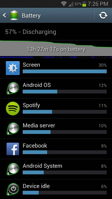 Android OS Battery drain?-1376881213222.jpg