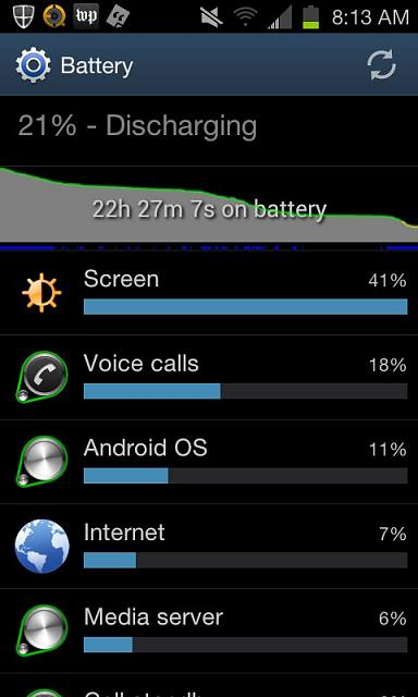 4.0.4. update killed my battery life!!-uploadfromtaptalk1348575300076.jpg