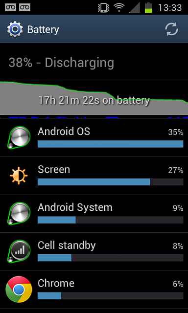 IF you're not having battery issues...-screenshot_2012-10-03-13-33-07.png