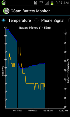 Strange Battery Problem - Need Help-screenshot_2012-11-13-09-37-26.png