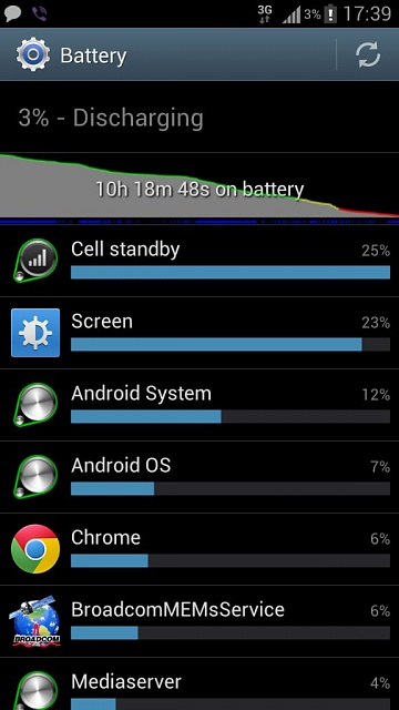 SOLVED: ICS Upgrade - Factory Reset Does Not Fix Battery Drain-uploadfromtaptalk1353095197180.jpg