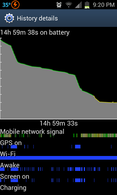 Strange Battery Problem - Need Help-screenshot_2012-11-20-21-20-45.png