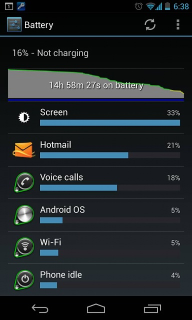 Battery Saving app?-uploadfromtaptalk1359938406410.jpg