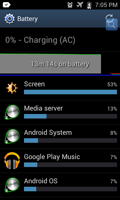 Any one can help me with my s2 4g battery problem ?-screenshot_1999-12-31-19-05-38.png